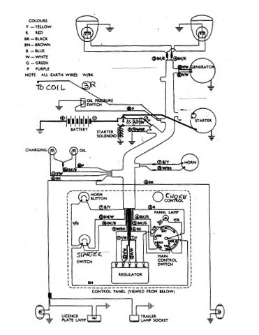 untitled document rh tractorspares ie fordson dexta starter wiring diagram fordson super major wiring diagram