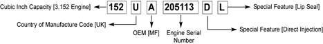 perkins engine ID