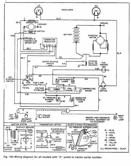 Ford 1000 Series C Wiring Diagram