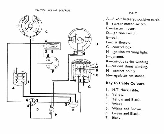 TE20 6V wiring diagram